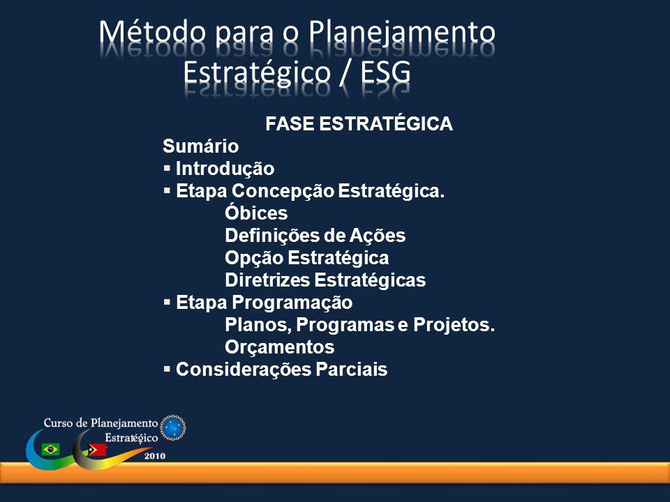 Método para o Planejamento Estratégico / ESG