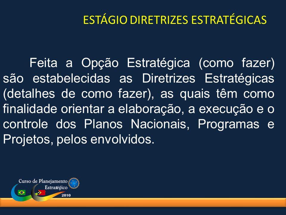 ESTÁGIO DIRETRIZES ESTRATÉGICAS