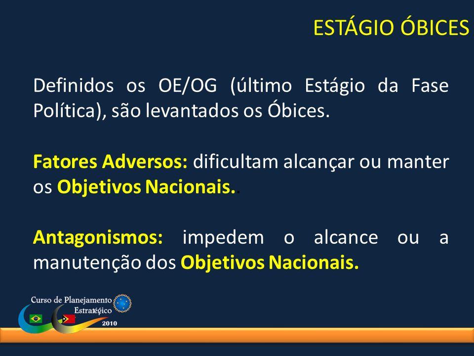 ESTÁGIO ÓBICES Definidos os OE/OG (último Estágio da Fase Política), são levantados os Óbices.