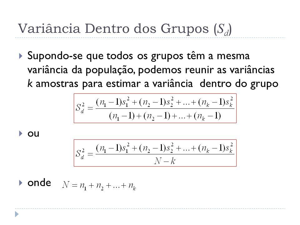 Variância Dentro dos Grupos (Sd)