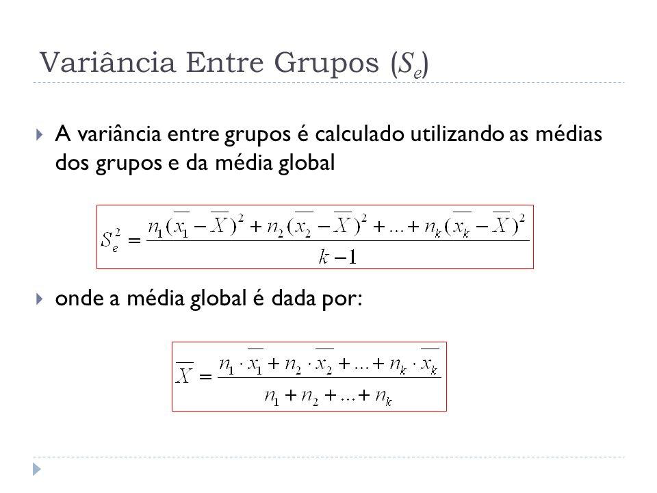 Variância Entre Grupos (Se)