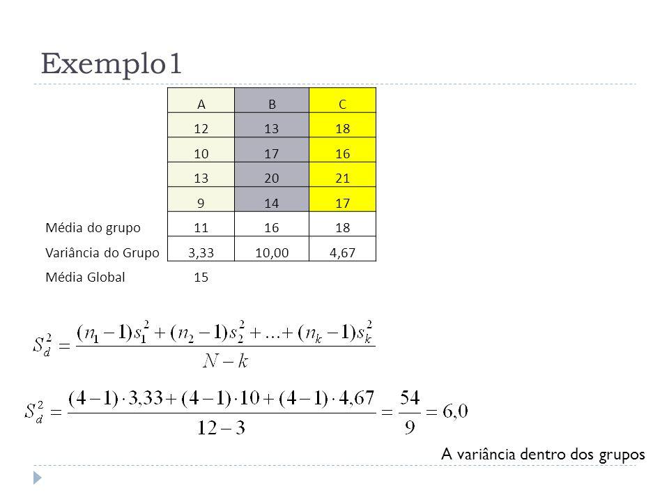 Exemplo1 A variância dentro dos grupos A B C 12 13 18 10 17 16 20 21 9