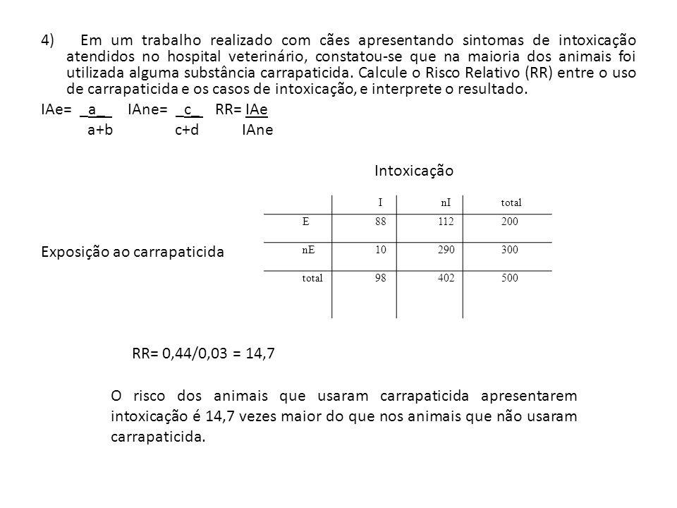 4) Em um trabalho realizado com cães apresentando sintomas de intoxicação atendidos no hospital veterinário, constatou-se que na maioria dos animais foi utilizada alguma substância carrapaticida. Calcule o Risco Relativo (RR) entre o uso de carrapaticida e os casos de intoxicação, e interprete o resultado. IAe= _a_ IAne= _c_ RR= IAe a+b c+d IAne Intoxicação Exposição ao carrapaticida