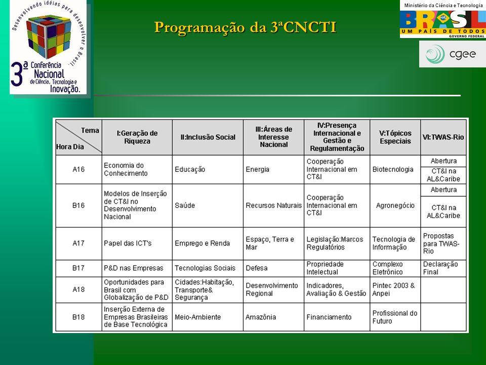 Programação da 3ªCNCTI Ministério da Ciência e Tecnologia