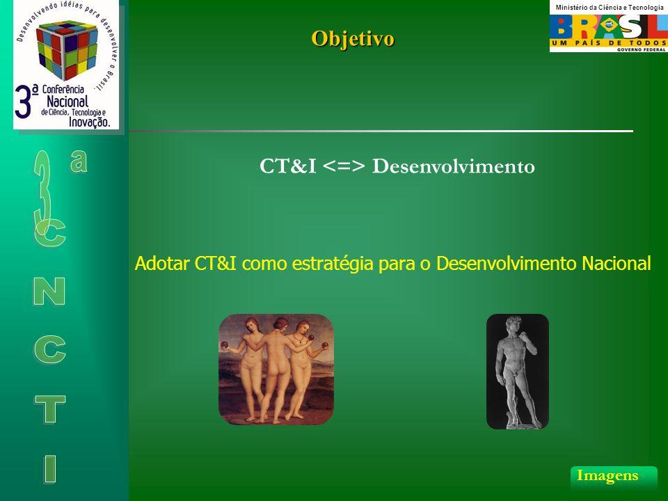 Adotar CT&I como estratégia para o Desenvolvimento Nacional
