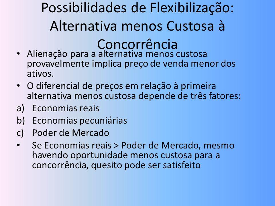 Possibilidades de Flexibilização: Alternativa menos Custosa à Concorrência