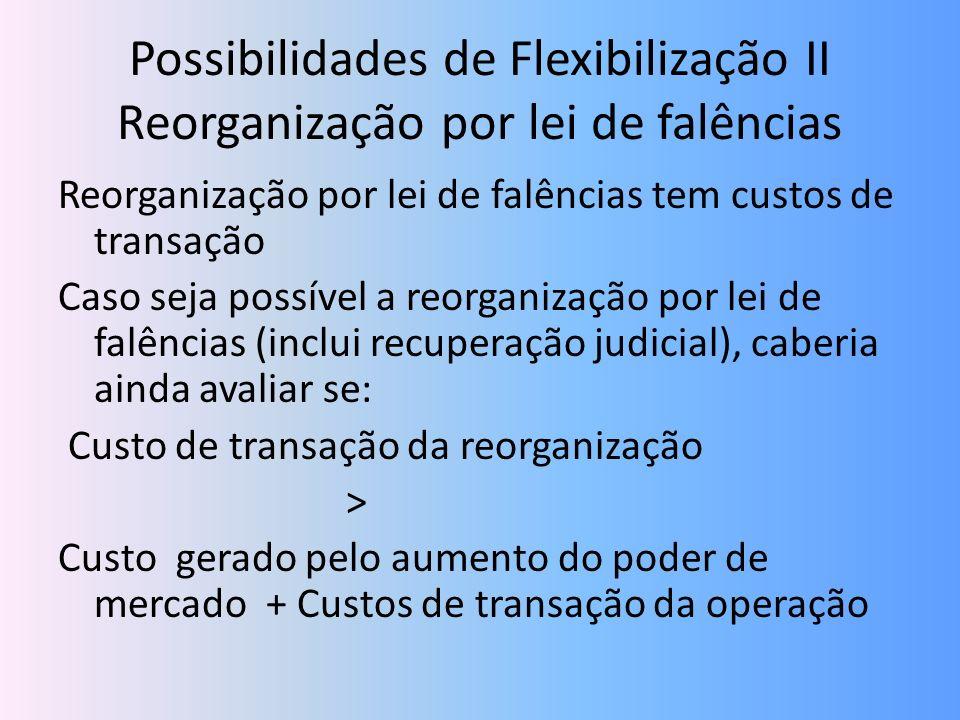 Possibilidades de Flexibilização II Reorganização por lei de falências