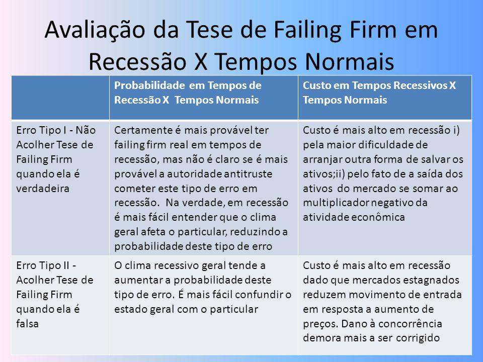 Avaliação da Tese de Failing Firm em Recessão X Tempos Normais