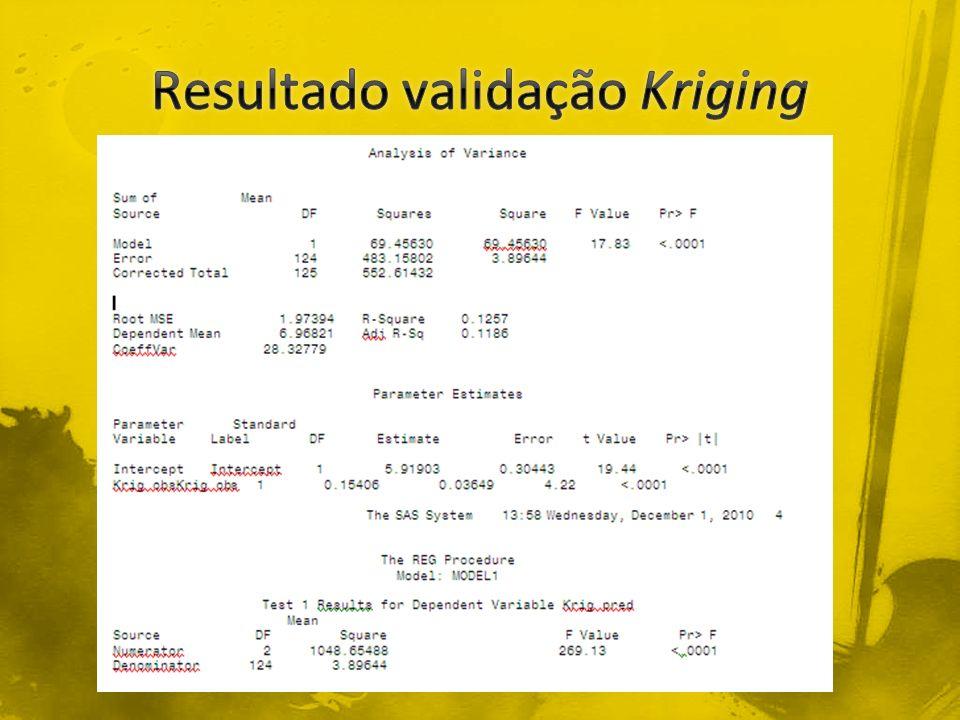 Resultado validação Kriging