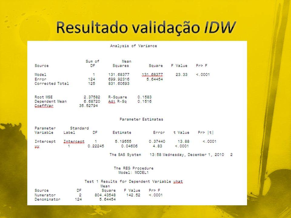 Resultado validação IDW