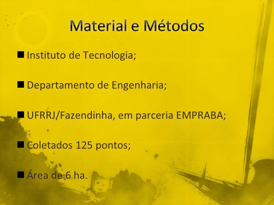 Material e Métodos Instituto de Tecnologia;