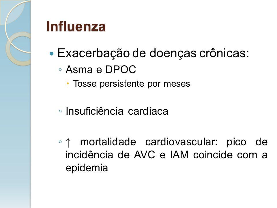 Influenza Exacerbação de doenças crônicas: Asma e DPOC