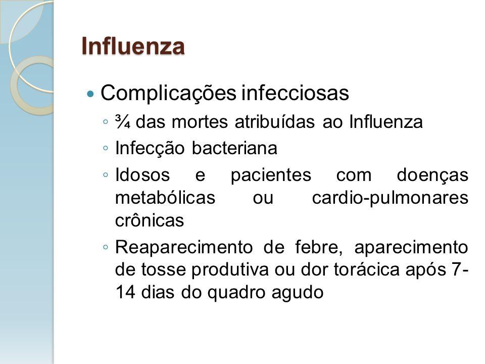 Influenza Complicações infecciosas