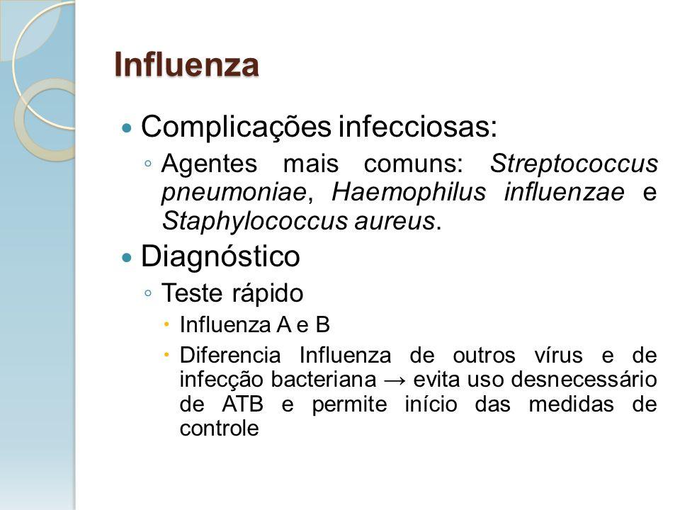 Influenza Complicações infecciosas: Diagnóstico