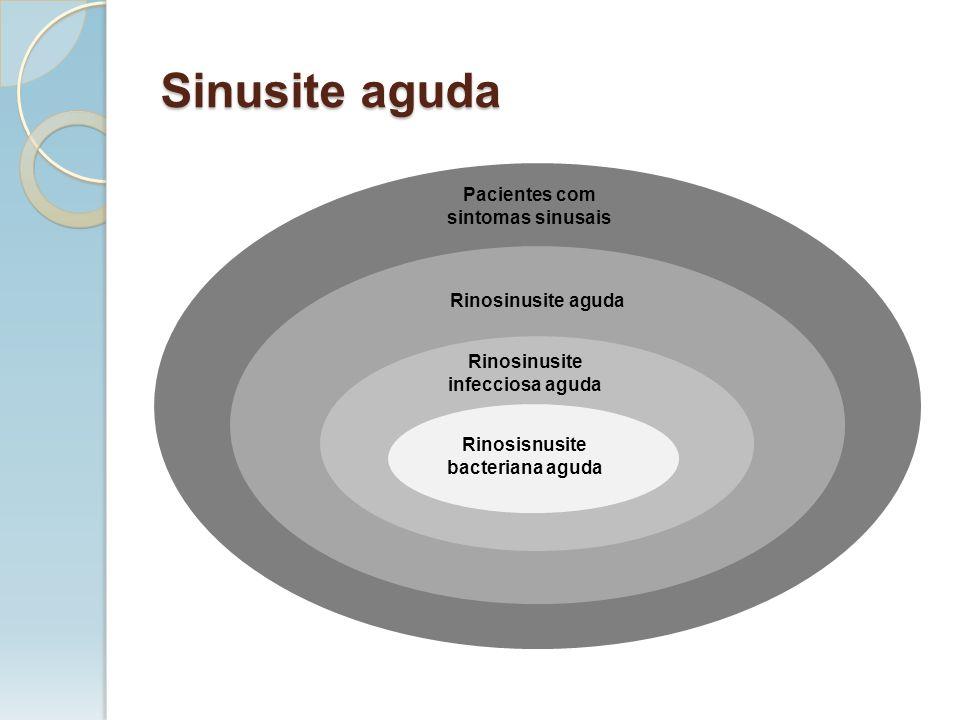Sinusite aguda Pacientes com sintomas sinusais Rinosinusite aguda