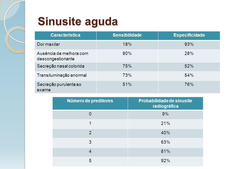 Probabilidade de sinusite radiográfica