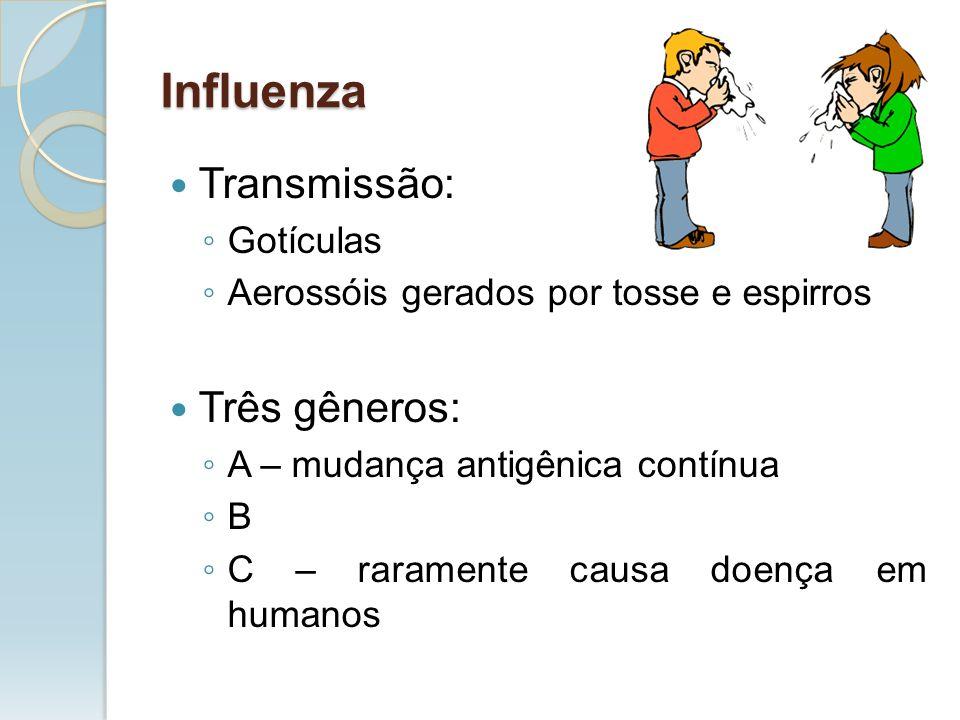 Influenza Transmissão: Três gêneros: Gotículas