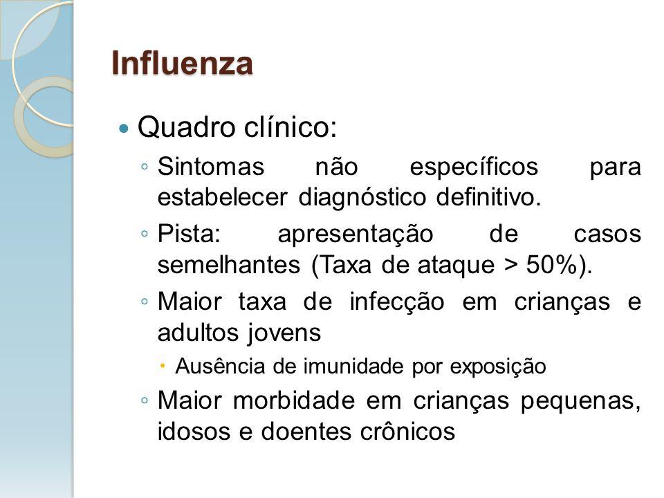 Influenza Quadro clínico: