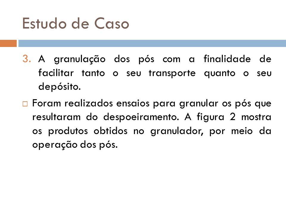 Estudo de Caso A granulação dos pós com a finalidade de facilitar tanto o seu transporte quanto o seu depósito.