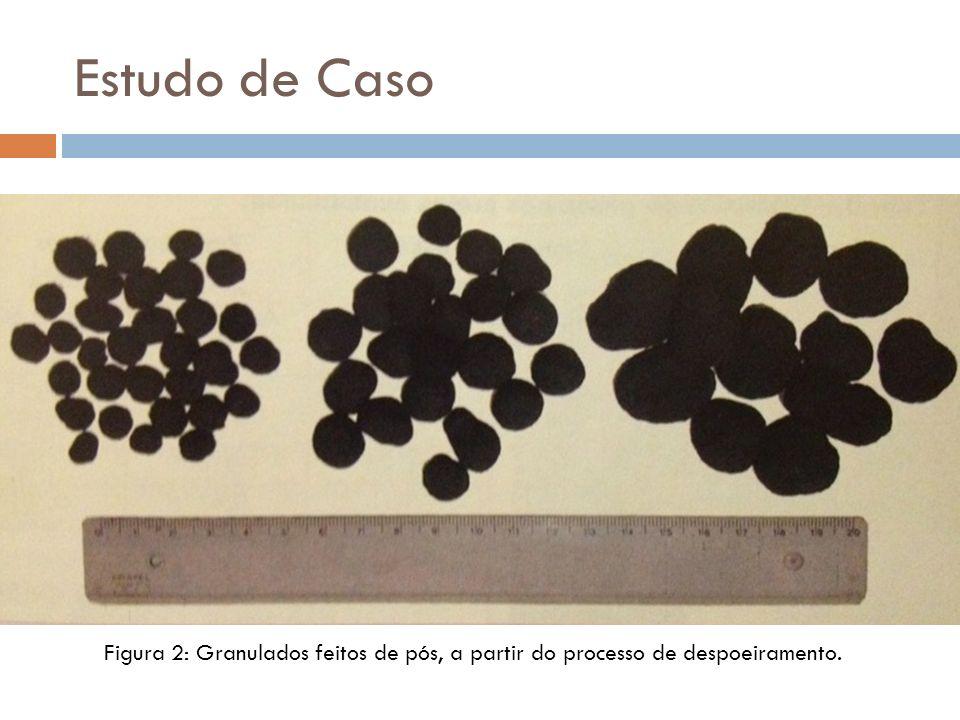 Estudo de Caso Figura 2: Granulados feitos de pós, a partir do processo de despoeiramento.