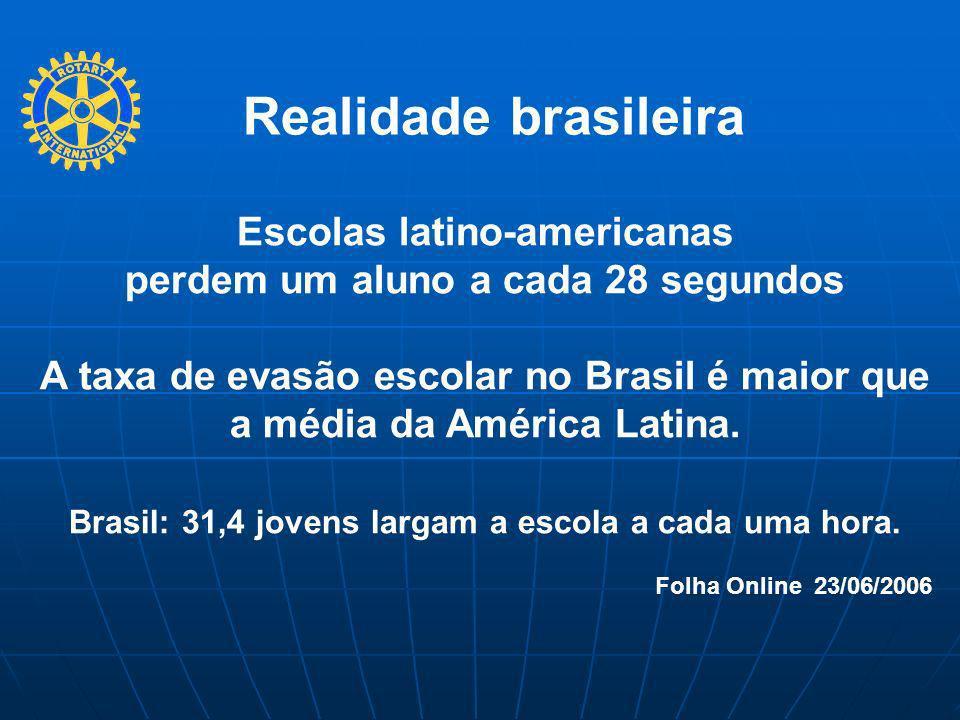 Realidade brasileira Escolas latino-americanas