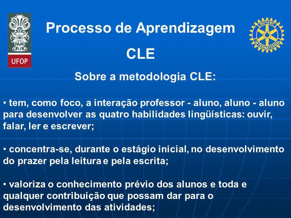 Processo de Aprendizagem Sobre a metodologia CLE: