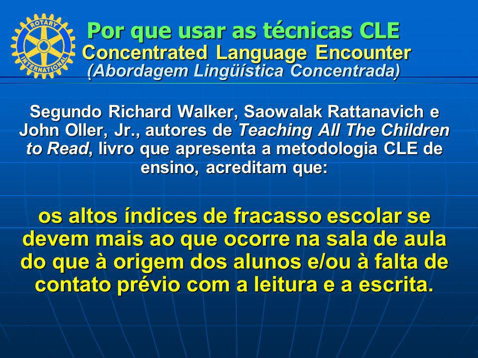 Por que usar as técnicas CLE Concentrated Language Encounter (Abordagem Lingüística Concentrada)