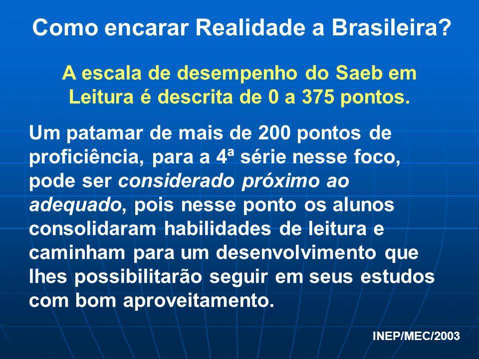 Como encarar Realidade a Brasileira