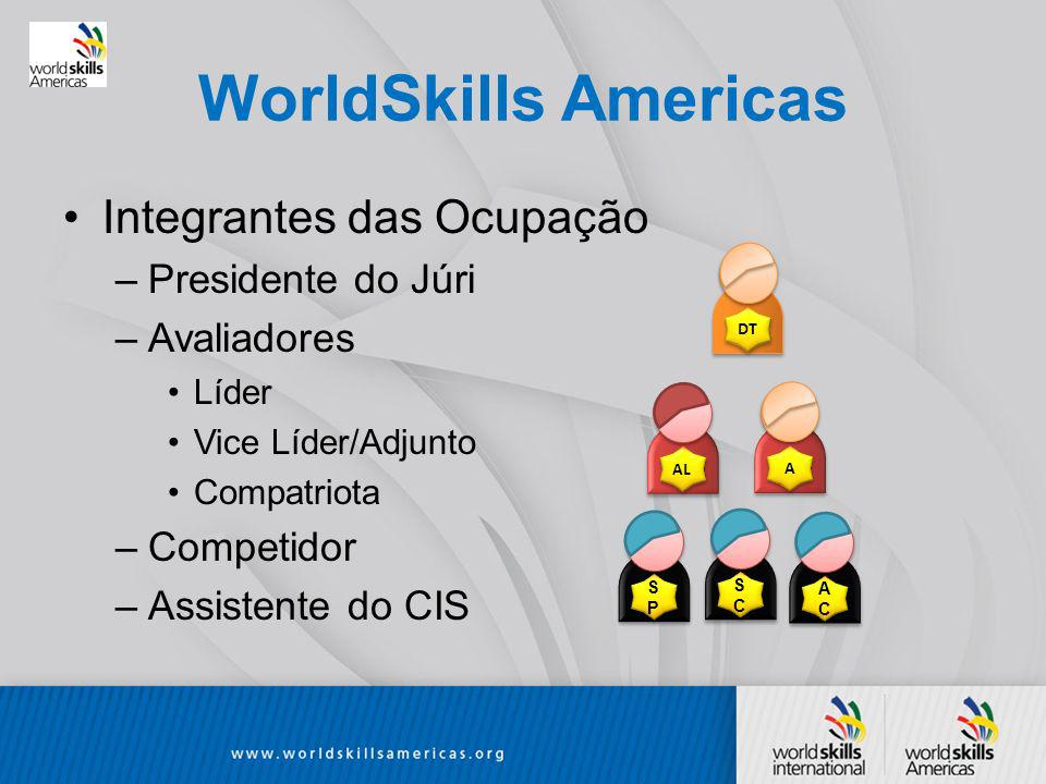 WorldSkills Americas Integrantes das Ocupação Presidente do Júri