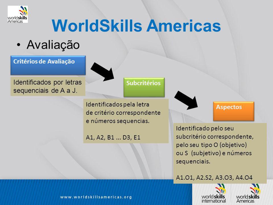 WorldSkills Americas Avaliação Critérios de Avaliação