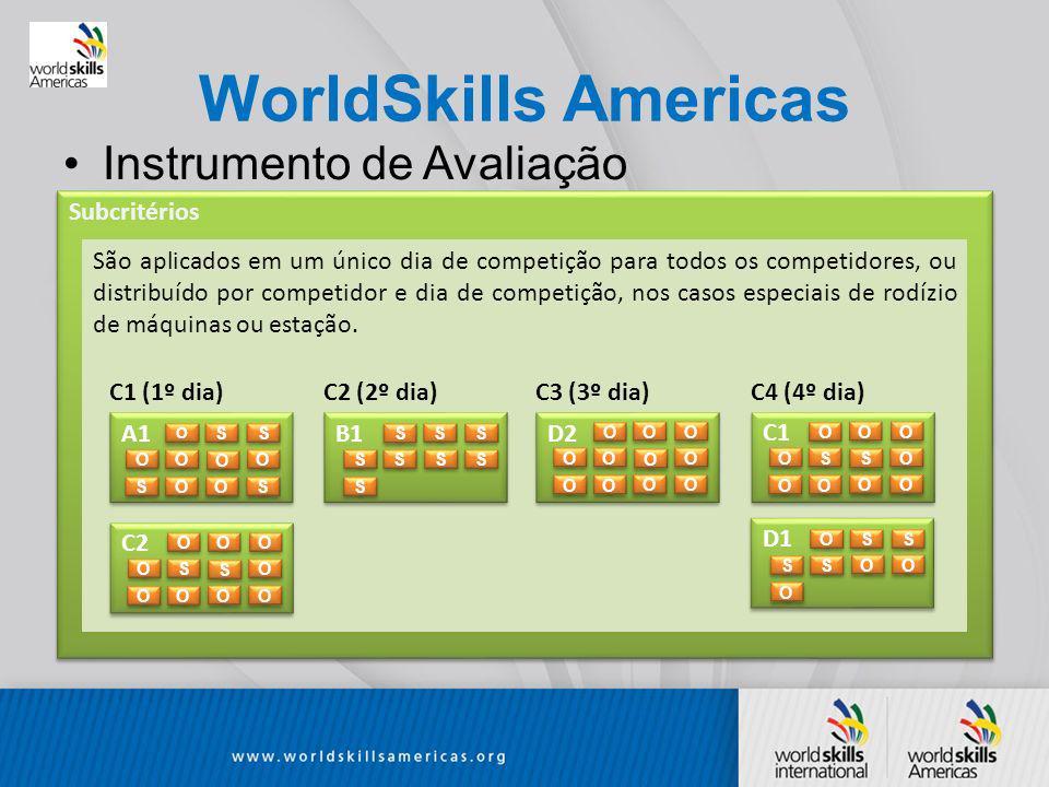 WorldSkills Americas Instrumento de Avaliação Subcritérios