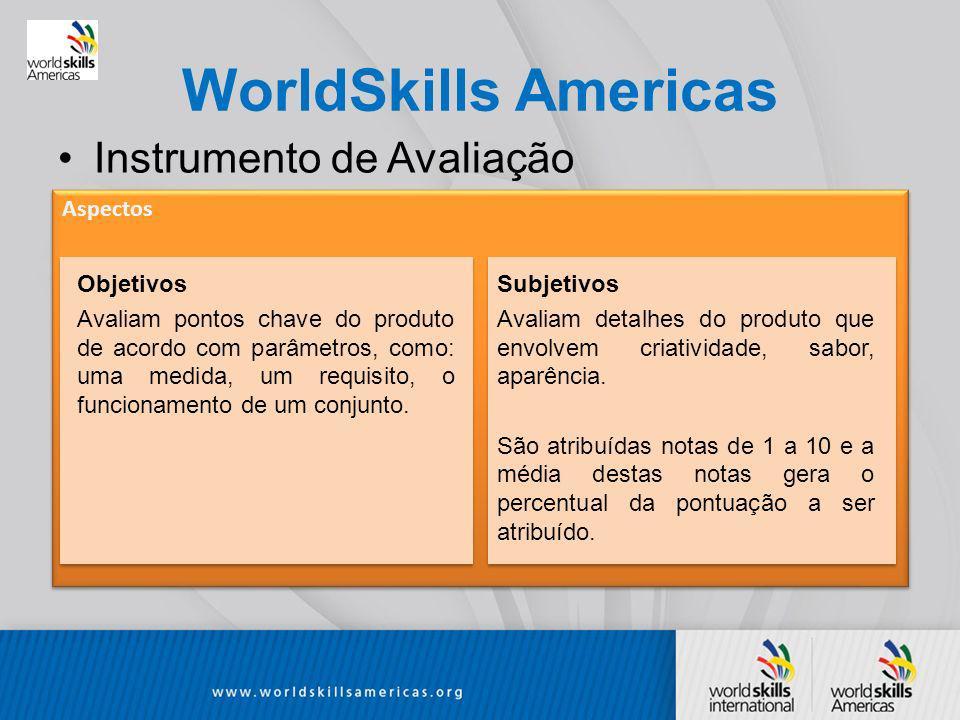 WorldSkills Americas Instrumento de Avaliação Aspectos Objetivos