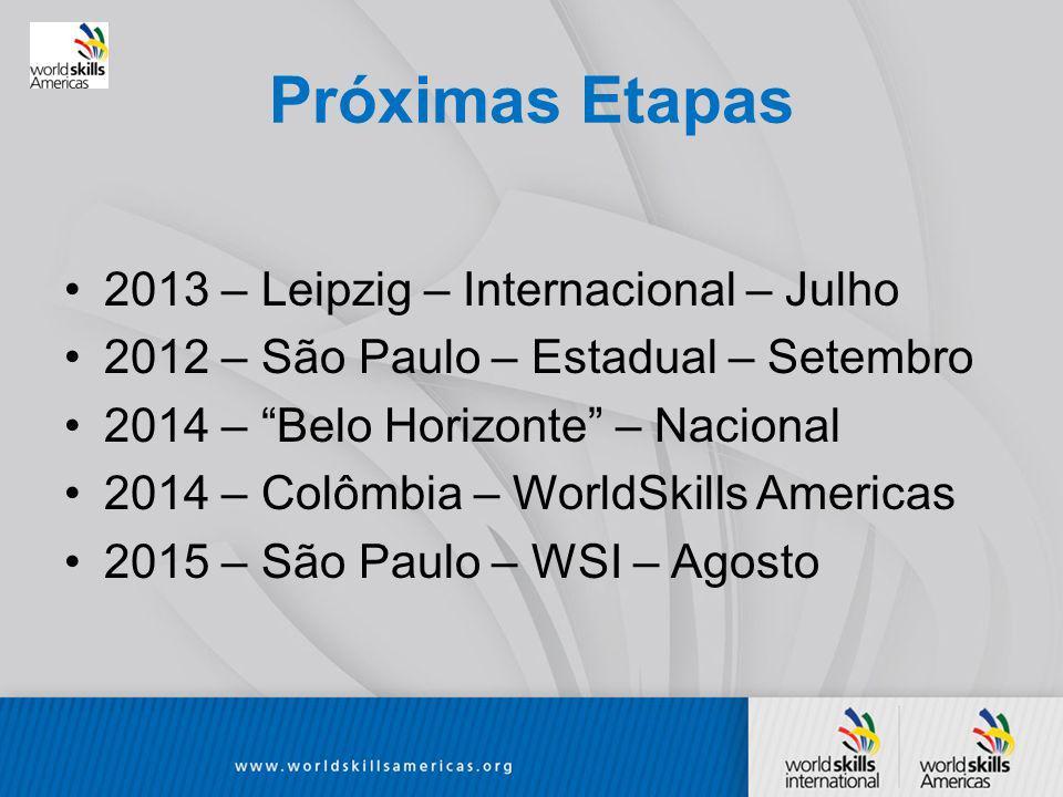 Próximas Etapas 2013 – Leipzig – Internacional – Julho