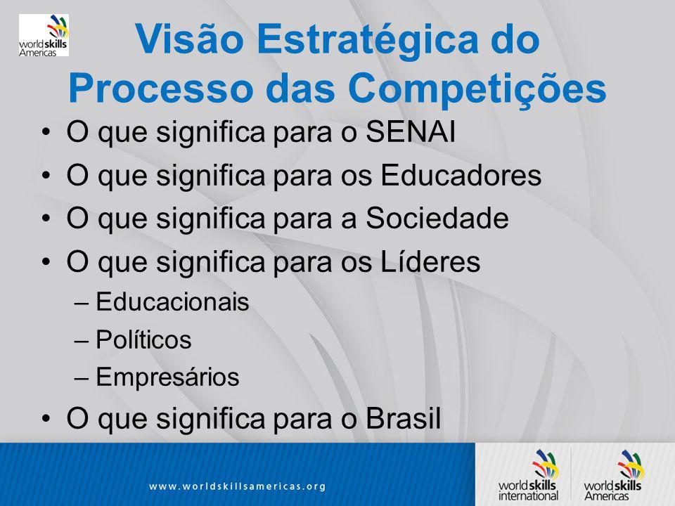 Visão Estratégica do Processo das Competições