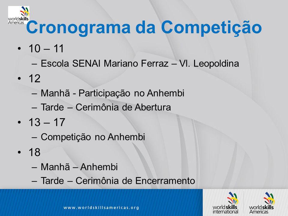 Cronograma da Competição