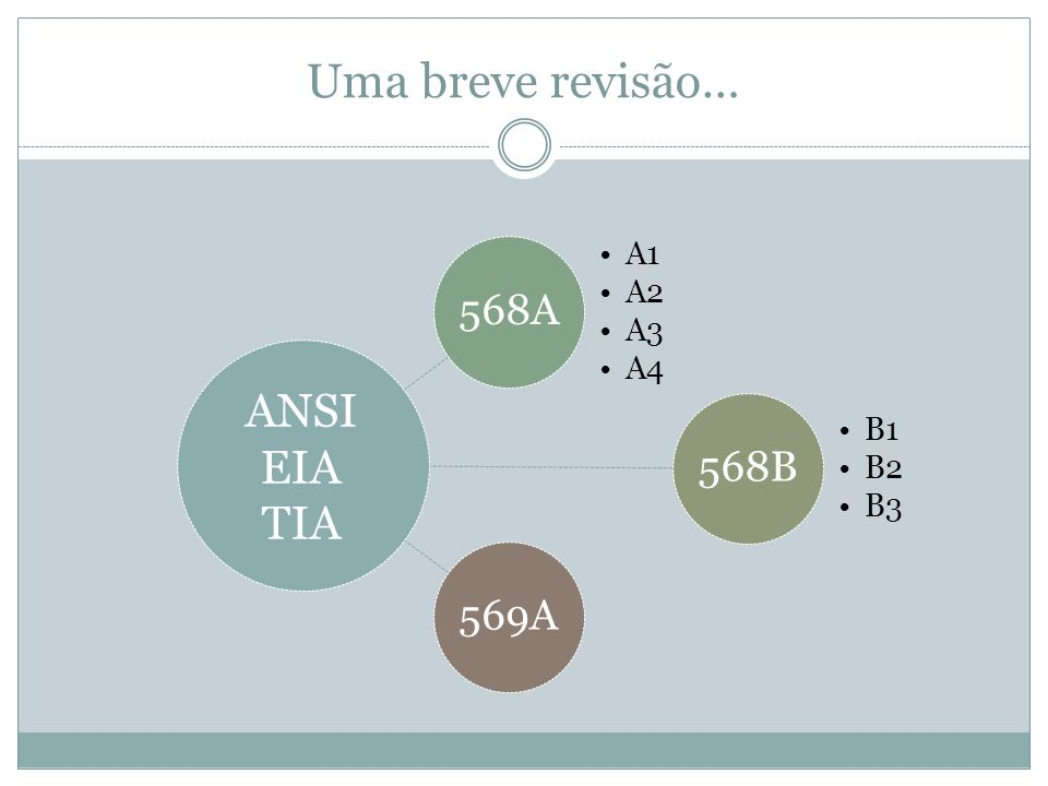 Uma breve revisão… 568A A1 A2 A3 A4 568B B1 B2 B3 569A ANSI EIA TIA