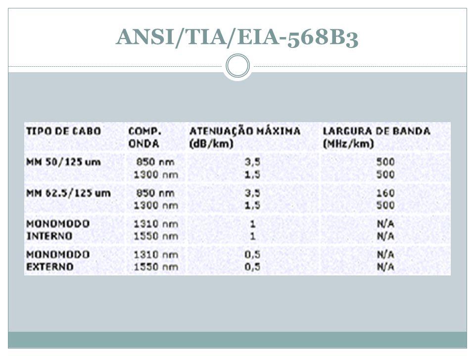 ANSI/TIA/EIA-568B3