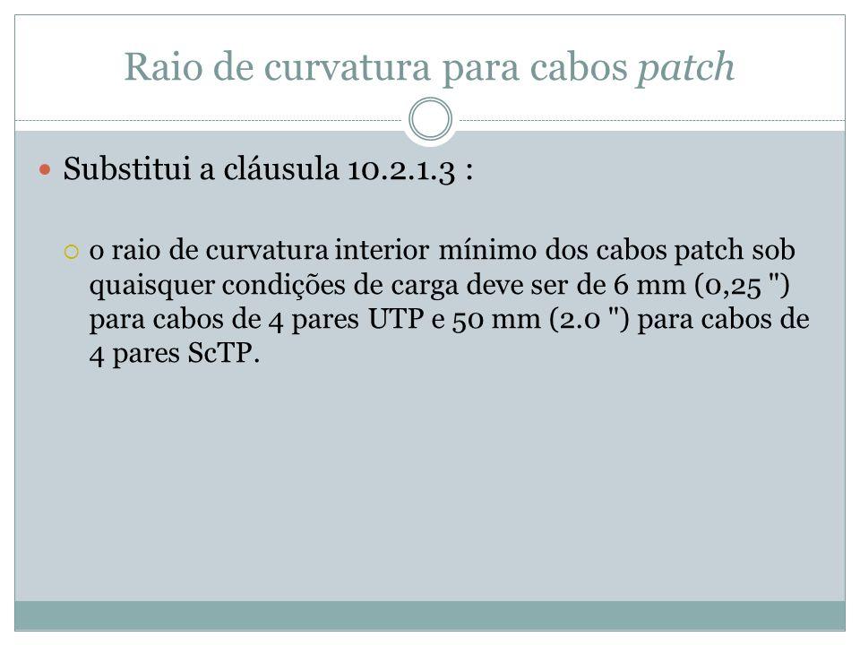 Raio de curvatura para cabos patch
