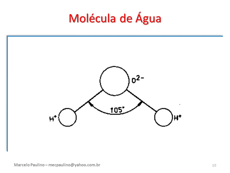 Molécula de Água Marcelo Paulino – mecpaulino@yahoo.com.br