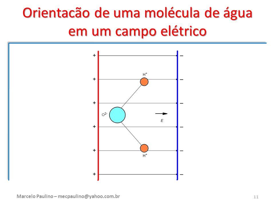 Orientacão de uma molécula de água em um campo elétrico