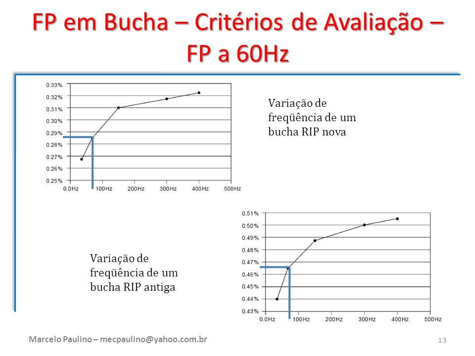 FP em Bucha – Critérios de Avaliação – FP a 60Hz