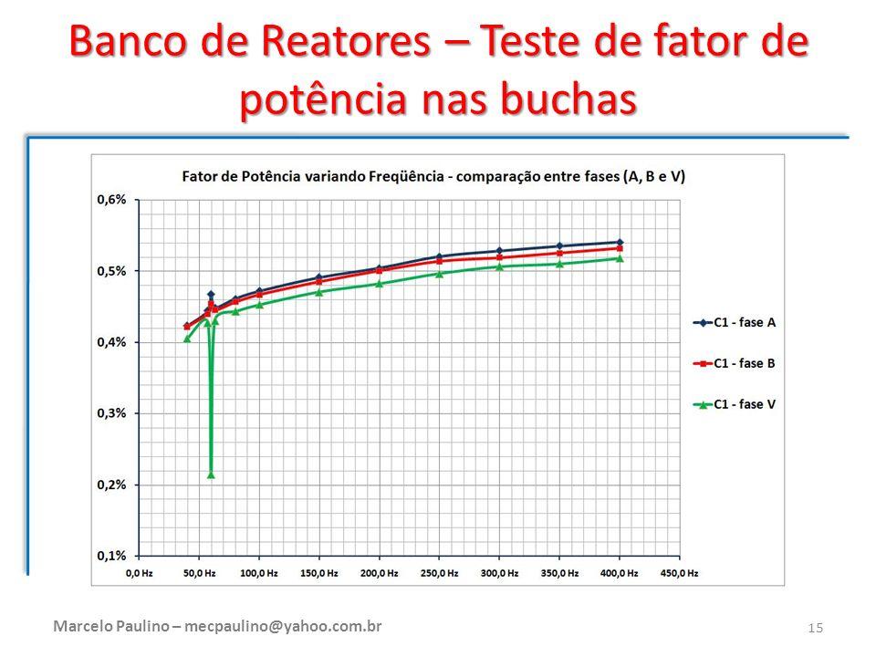 Banco de Reatores – Teste de fator de potência nas buchas