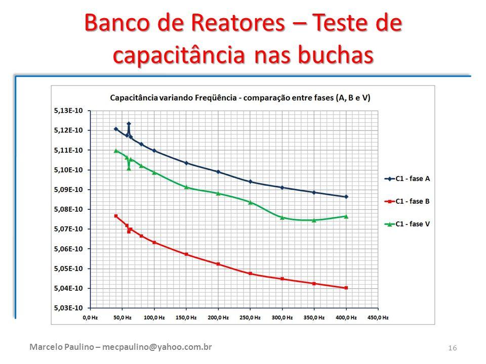 Banco de Reatores – Teste de capacitância nas buchas
