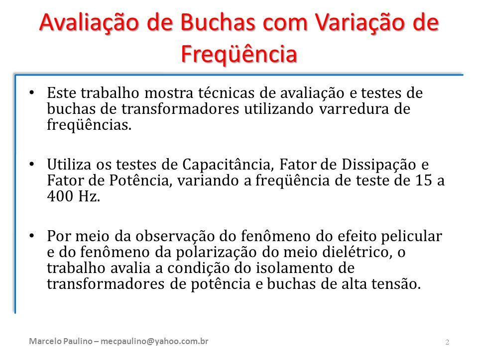 Avaliação de Buchas com Variação de Freqüência