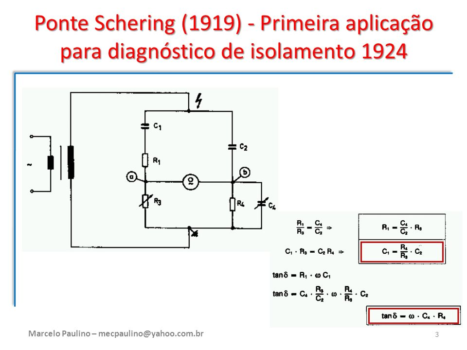 Ponte Schering (1919) - Primeira aplicação para diagnóstico de isolamento 1924