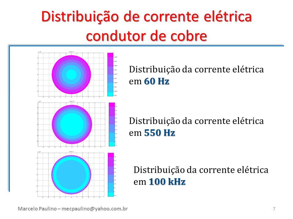 Distribuição de corrente elétrica condutor de cobre