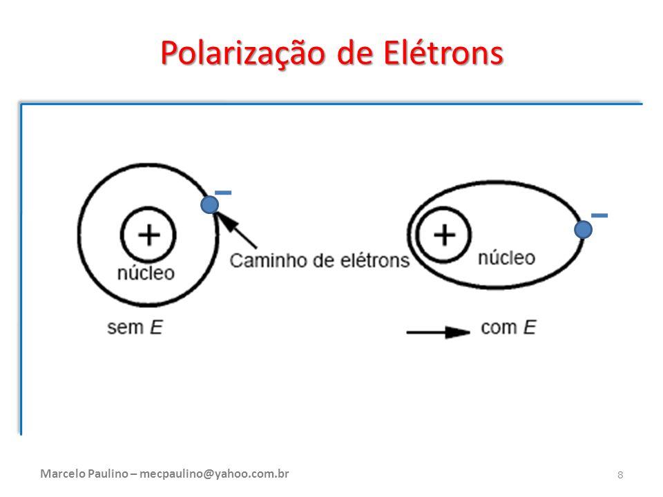 Polarização de Elétrons