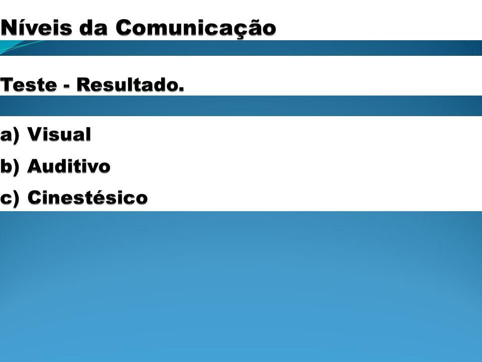 Níveis da Comunicação Teste - Resultado. Visual Auditivo Cinestésico