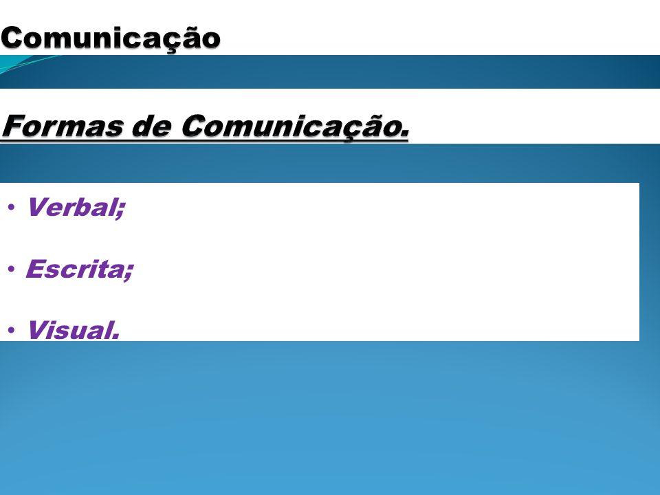 Comunicação Formas de Comunicação. Verbal; Escrita; Visual.