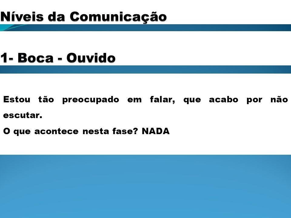 Níveis da Comunicação 1- Boca - Ouvido
